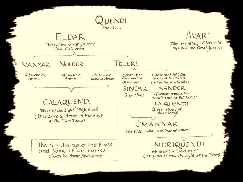 Wood Wood Elf Names